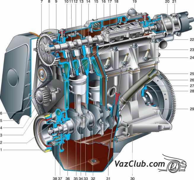 Двигатель 8 клапанный Ваз 2110