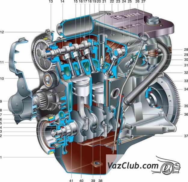 Двигатель 16 клапанный Ваз