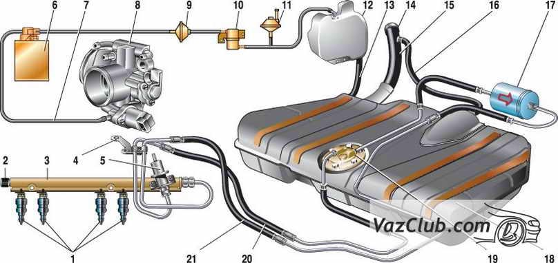 двигателя Ваз 2110,