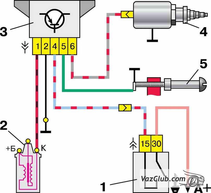 1 - выключатель зажигания 2 - катушка зажигания 3 - блок управления.  4 - электромагнитный клапан 5 - концевой...