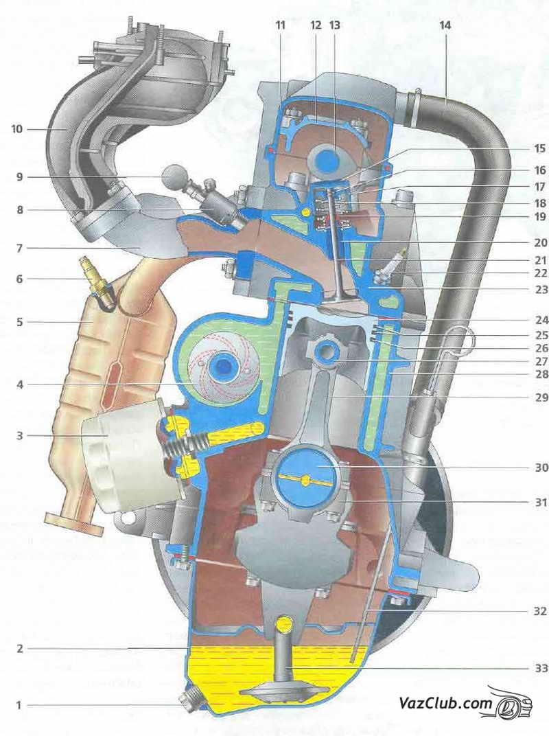 Схема электрооборудования ваз 1118 калина схема электрооборудования автомобиля 1 Ваз 1118 lada каlina блок управления...