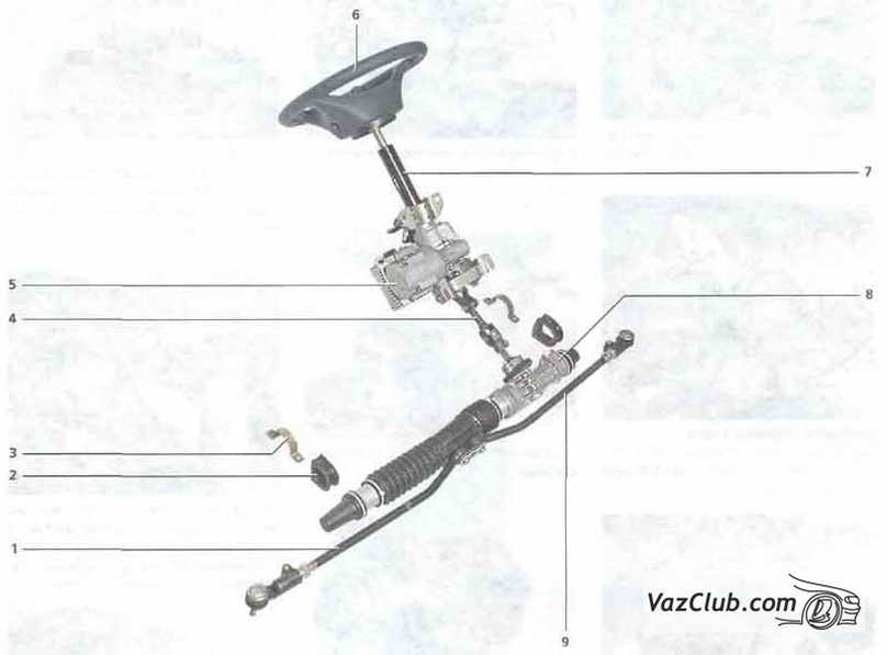 Электронное Управление Рулевой Колонки Калины