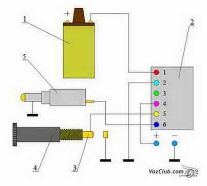 Установка блока экономайзера принудительного холостого хода эпхх от ваз 2108 в кратце это устройство предназначено...