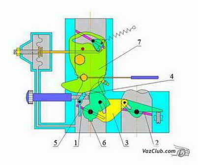 схема привода заслонок