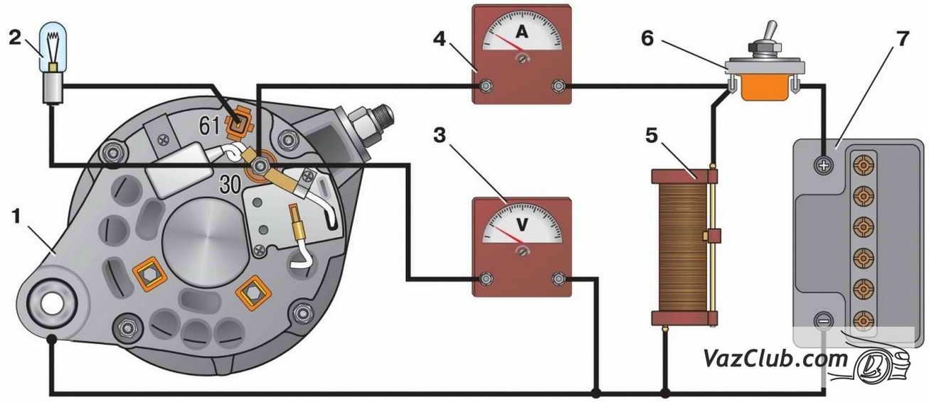 Установите генератор на стенд и выполните соединения как.