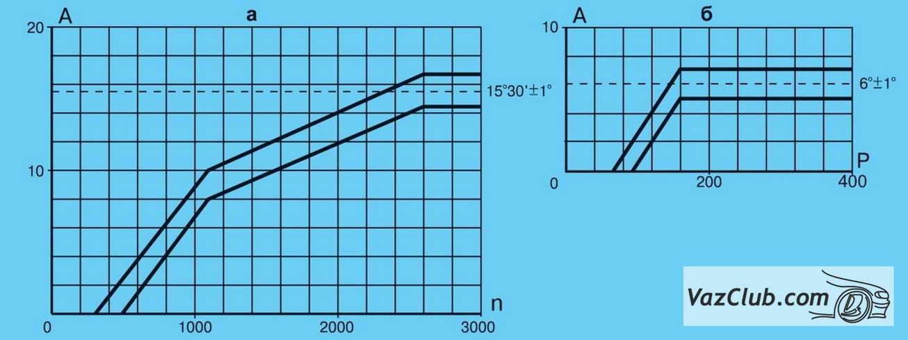 ...тахометр, вакуумный насос, вакуумметр, система коммутации зажигания, измерительный диск с ксеноновым отметчиком.
