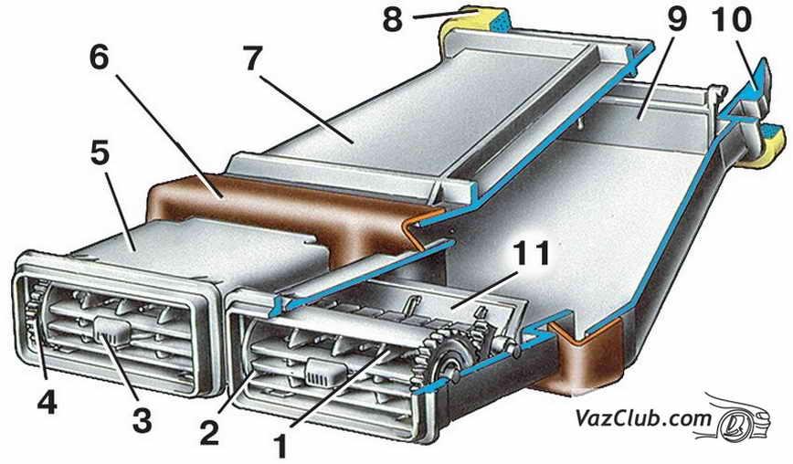 Система вентиляции кузова