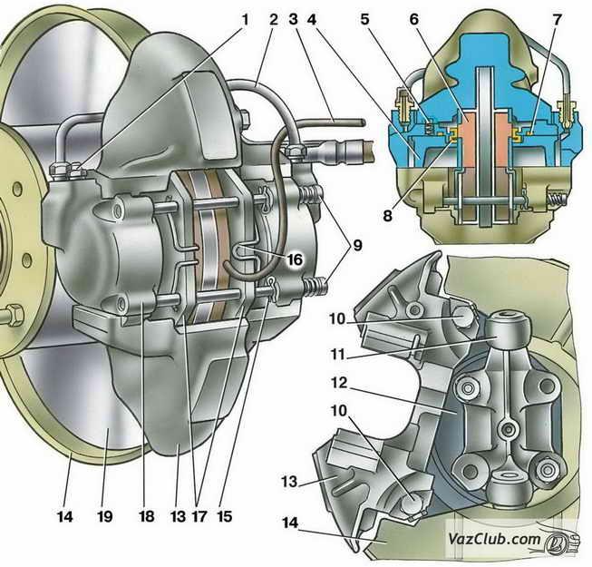 Передние тормозные механизмы