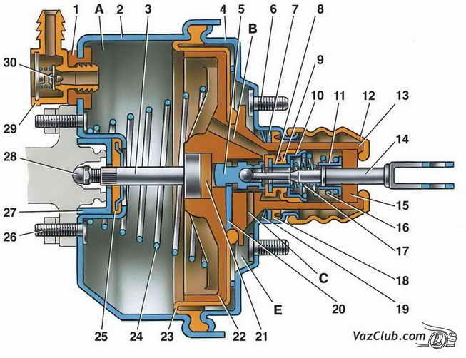 тормозной системы Ваз 2107