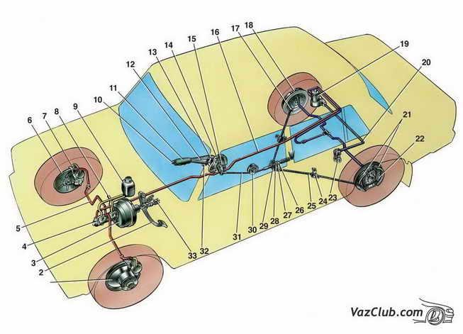 Схема тормозной системы ваз