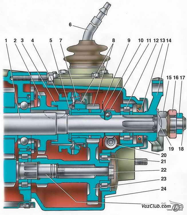 2107 схема коробки передач ваз