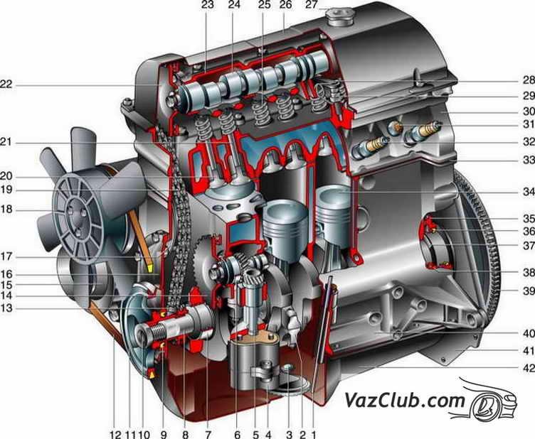 двигателя Нива 2121,
