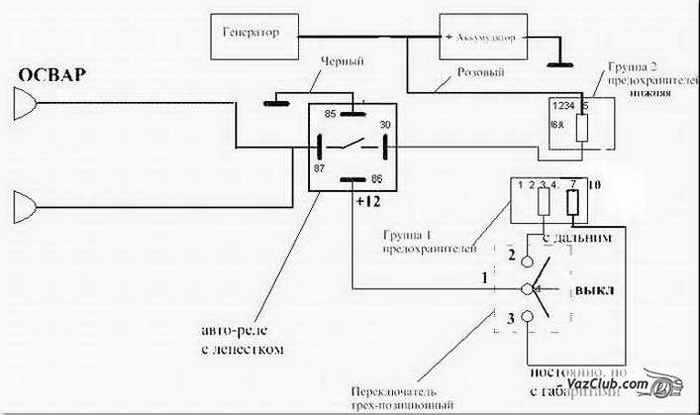 Электрическая схема подключения противотуманок нива 2121 ваз 2131.