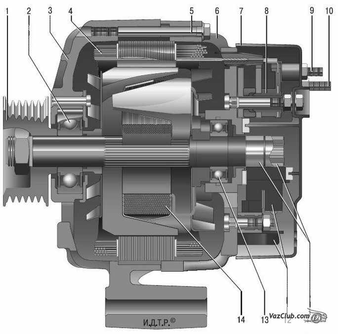 генератор lada priora