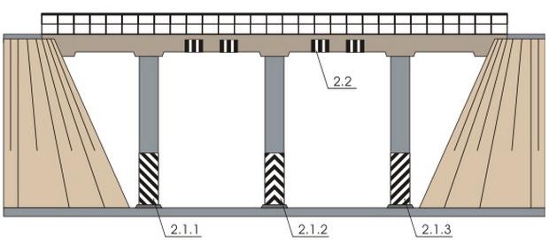 правила 2.1.1.2.-1199 от 01.06.2003