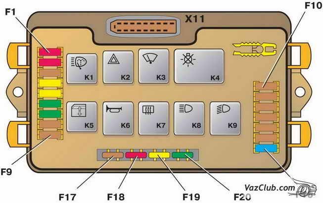 Схема монтажного блока Ваз