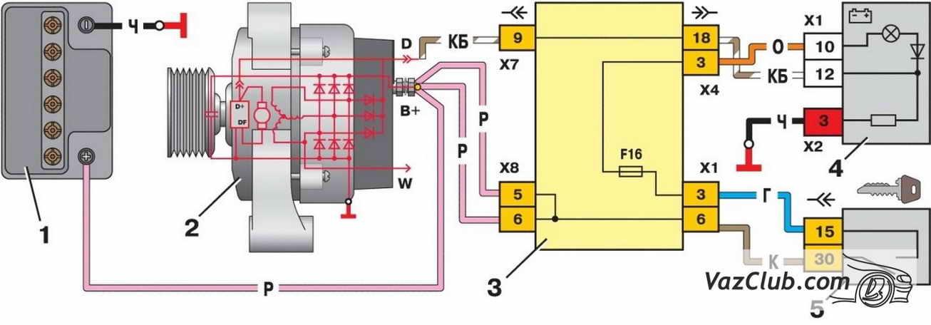 Схема соединений генератора.