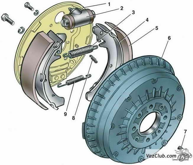 детали тормозного механизма